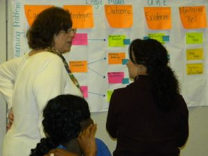 Three teachers collaborating in front of a large chart showing their school improvementy action plan