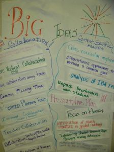 chart showing big ideas discussed at the final conference
