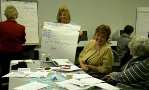 Group of teachers analyzing and charting data using 4-pahse dialog
